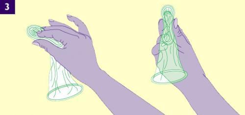 Dibujo de unas manos opirmiendo el anillo interior del preservativo femenino